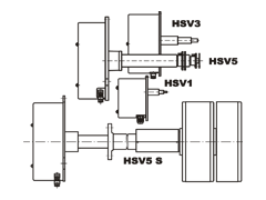 Věžní hodinové stroje řady HSV